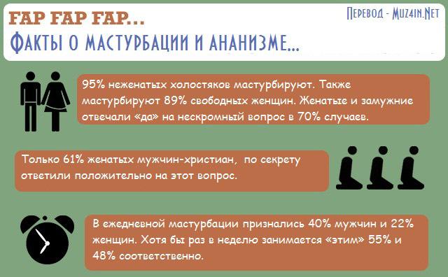 k-chemu-privodit-ezhednevnaya-masturbatsiya-parney